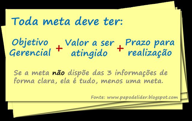 meta definição papodelider gerenciamento liderança wendell carvalho