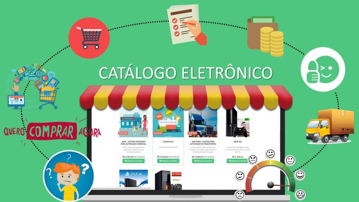Como Configurar o seu Catalogo (Ecommerce B2B)